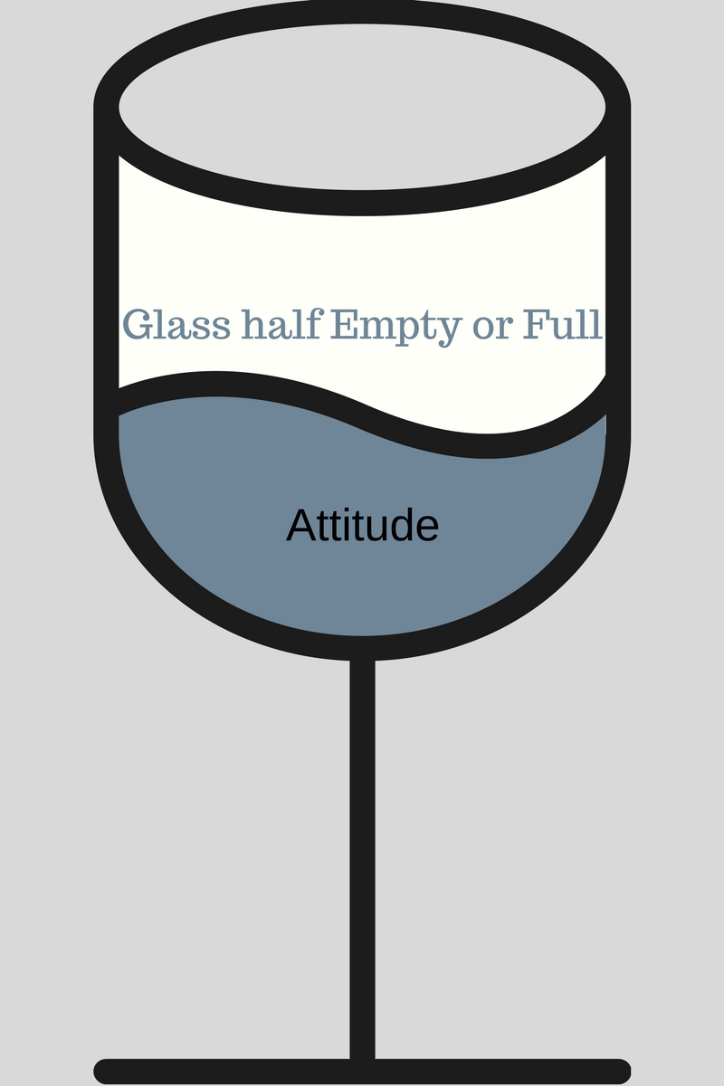 Glass half empty or full